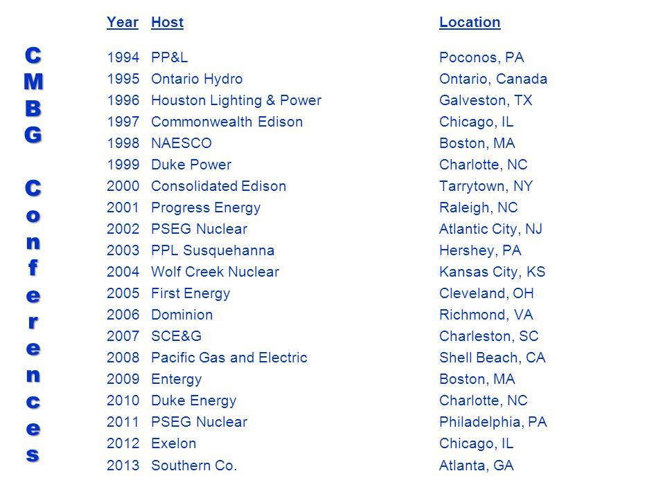 CMBG Conferences Year Host Location 1994 PP&L Poconos, PA