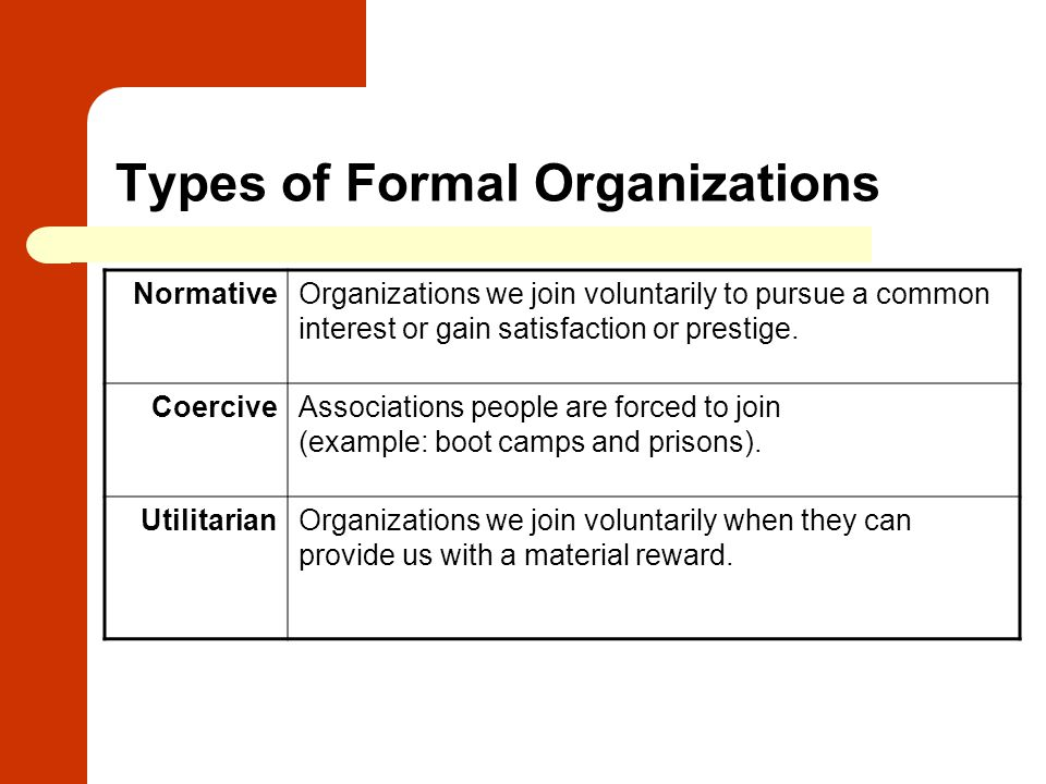 Types of Formal Organizations
