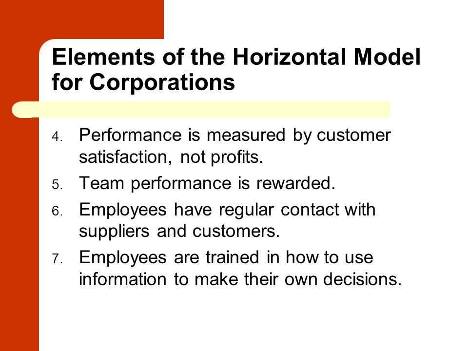 Elements of the Horizontal Model for Corporations