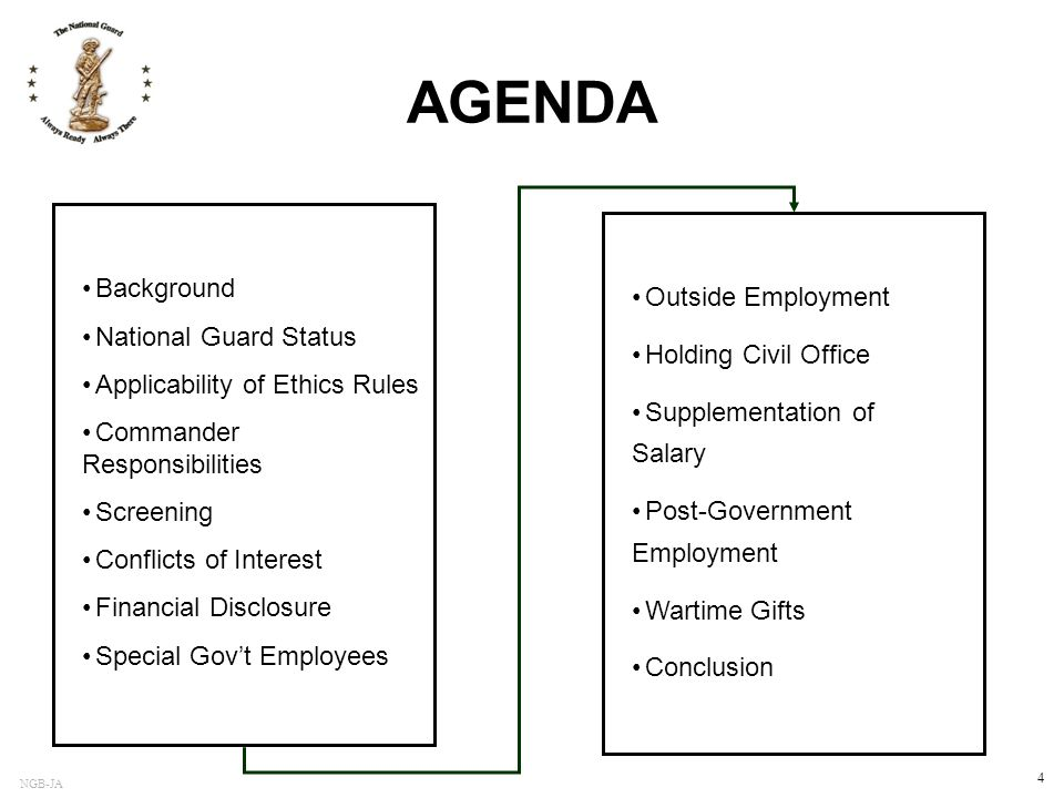 AGENDA Outside Employment Holding Civil Office