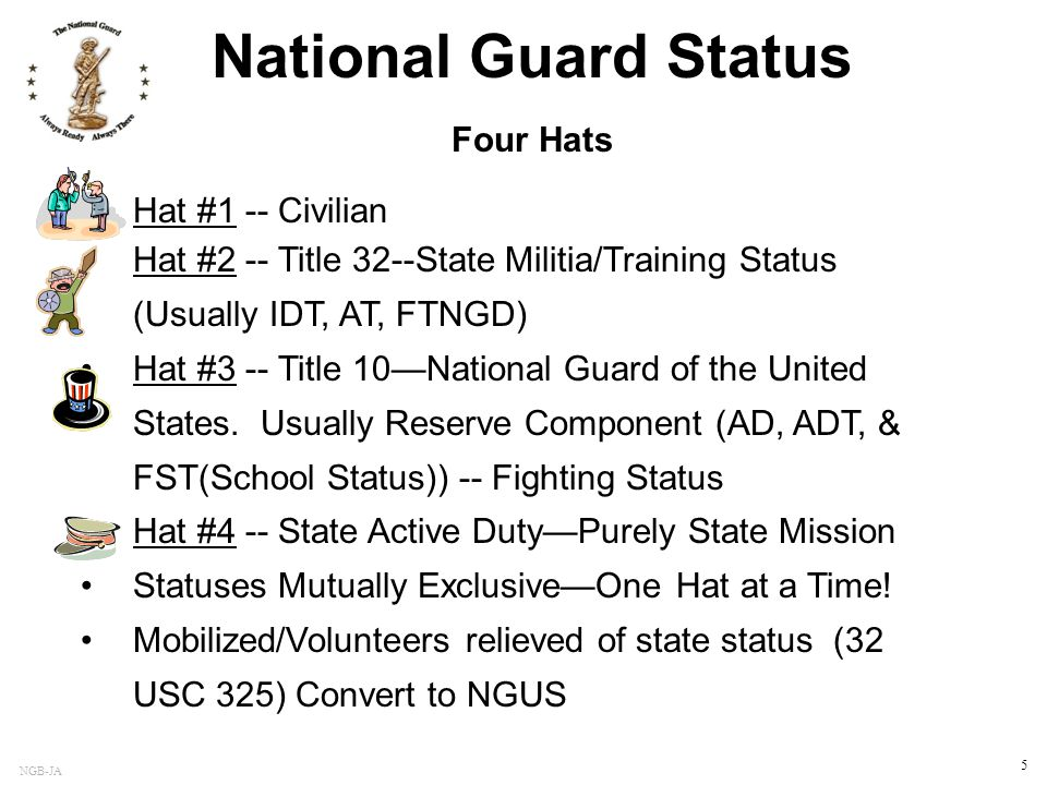 National Guard Status Four Hats