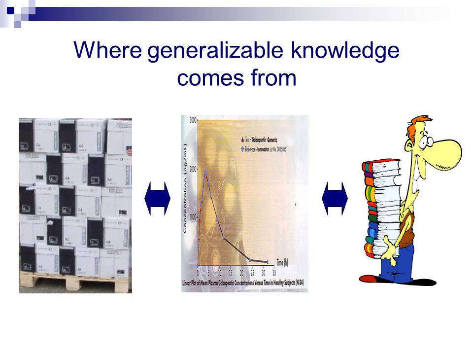 Where generalizable knowledge comes from