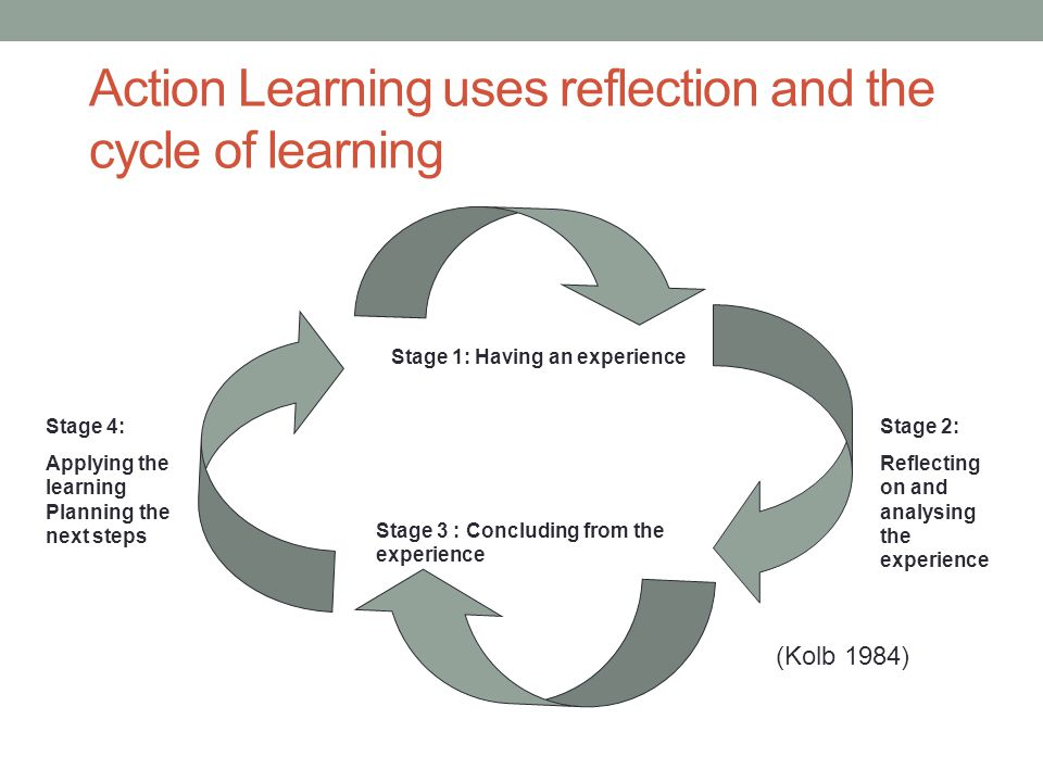 Action Learning uses reflection and the cycle of learning