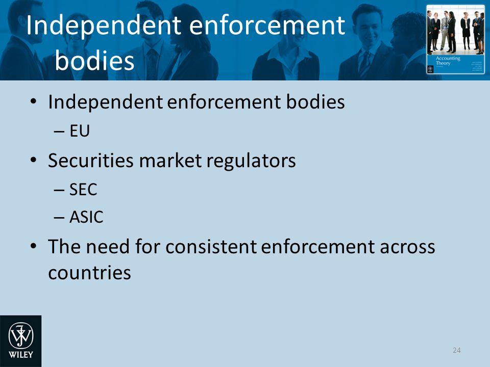 Independent enforcement bodies