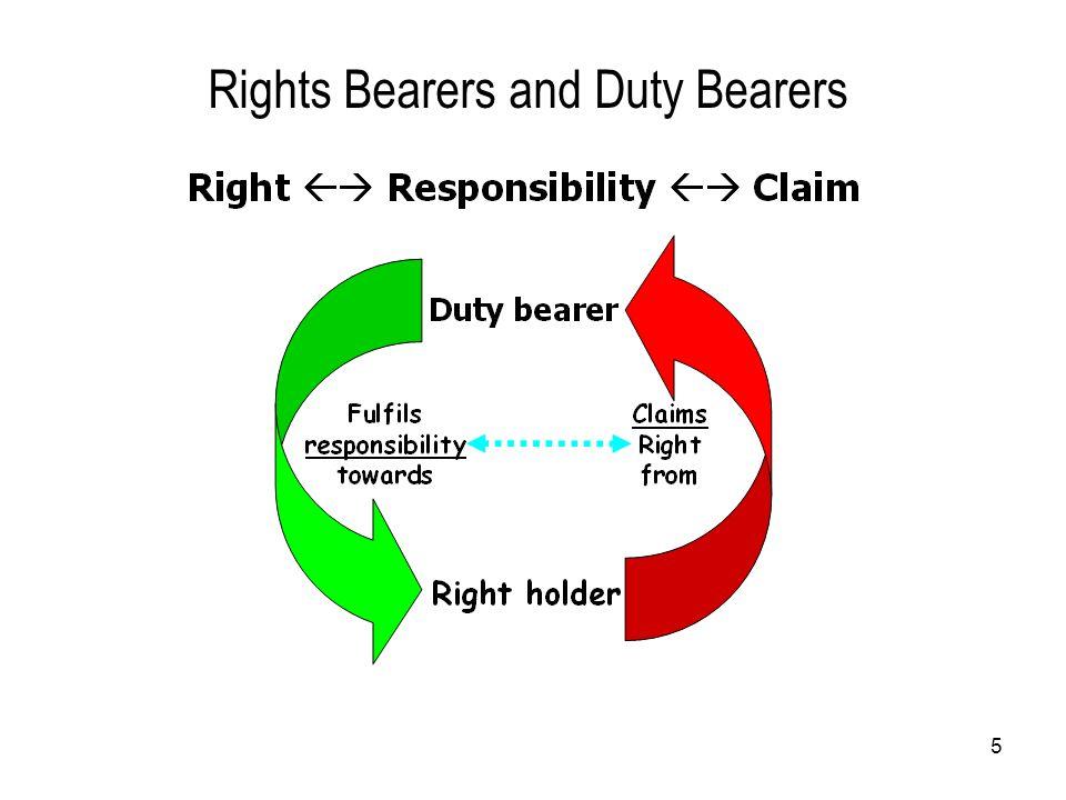 Rights Bearers and Duty Bearers