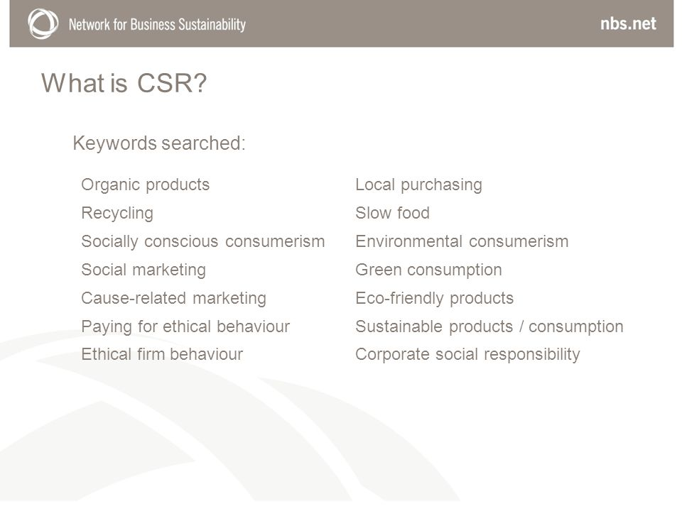 What is CSR Keywords searched: Organic products Local purchasing