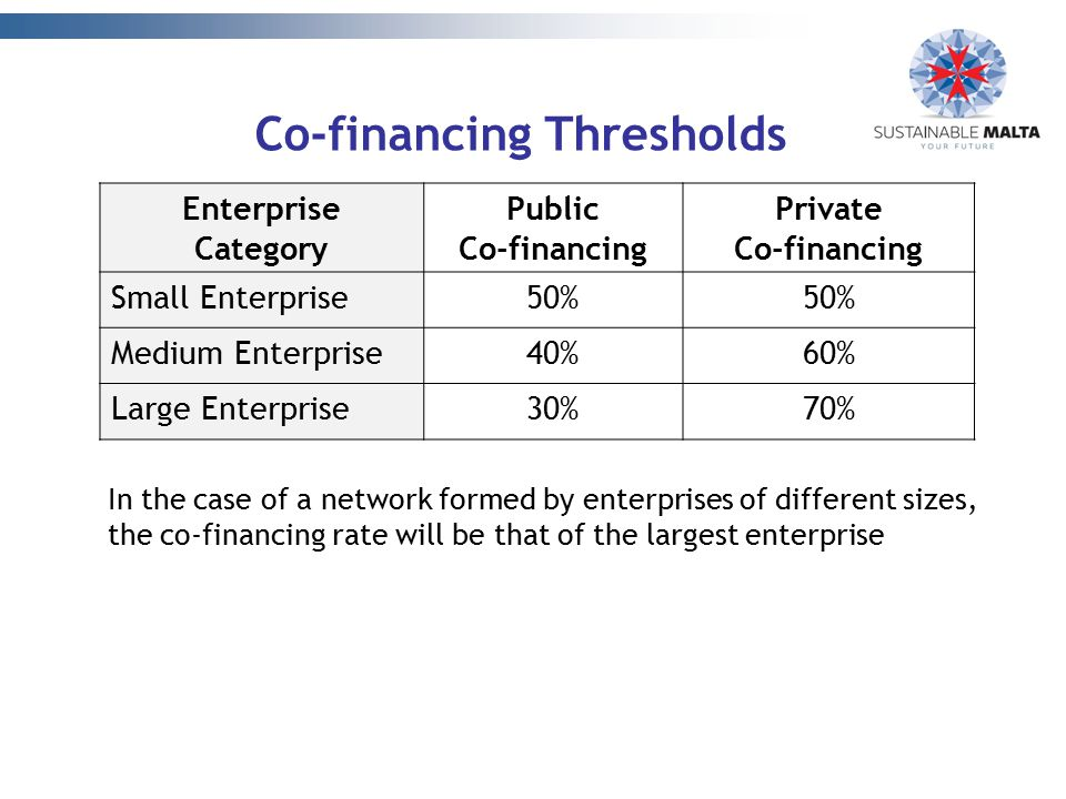 Co-financing Thresholds