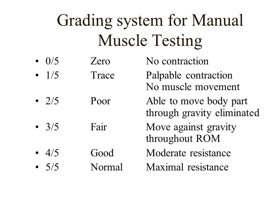 Grading system for Manual Muscle Testing