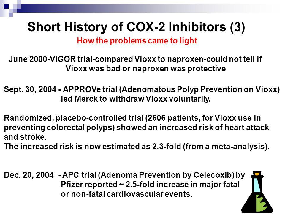 Short History of COX-2 Inhibitors (3)