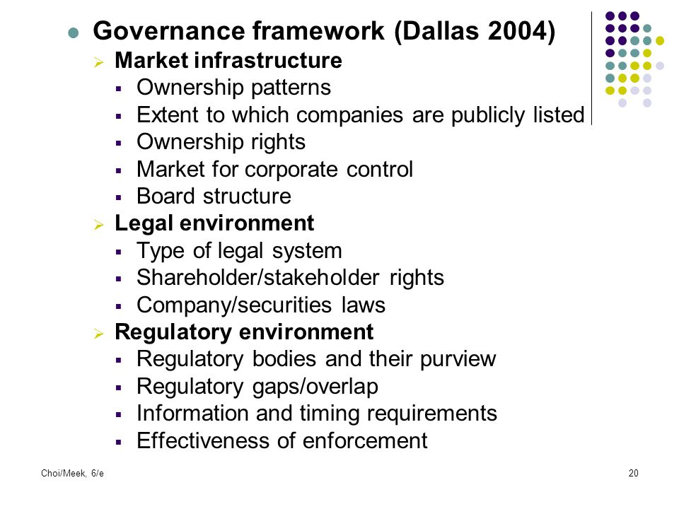 Governance framework (Dallas 2004)