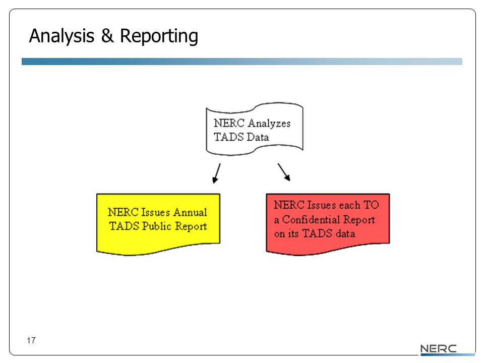 Schedule for TADS For 2008 data, two reporting cycles are planned