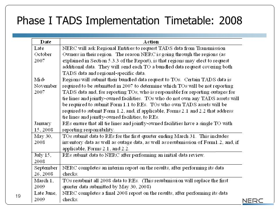 Phase I TADS Implementation Timetable: 2009