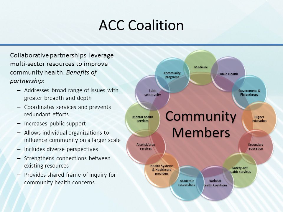 ACC Coalition Community Members
