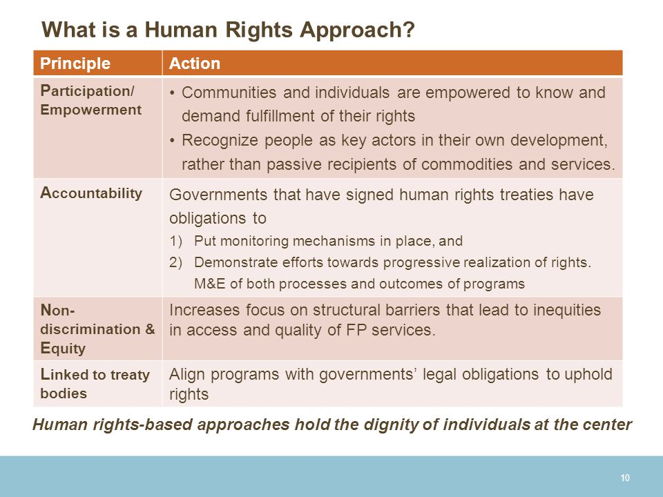 What is a Human Rights Approach