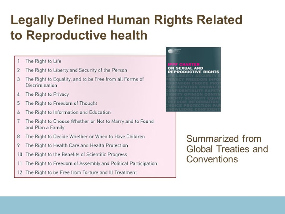 Legally Defined Human Rights Related to Reproductive health