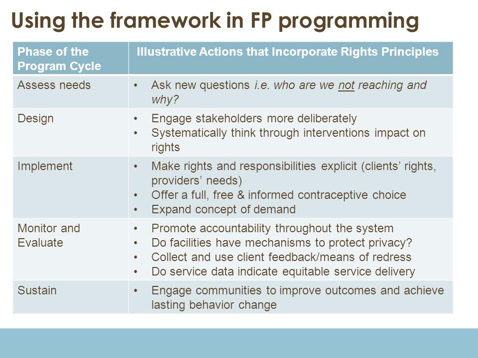Using the framework in FP programming