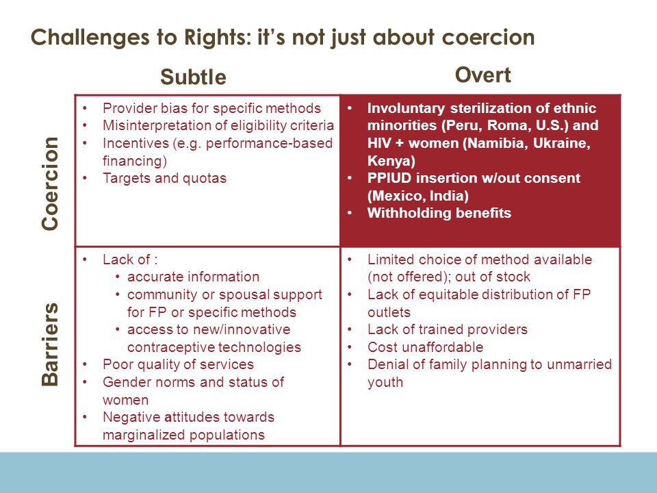 Challenges to Rights: it's not just about coercion