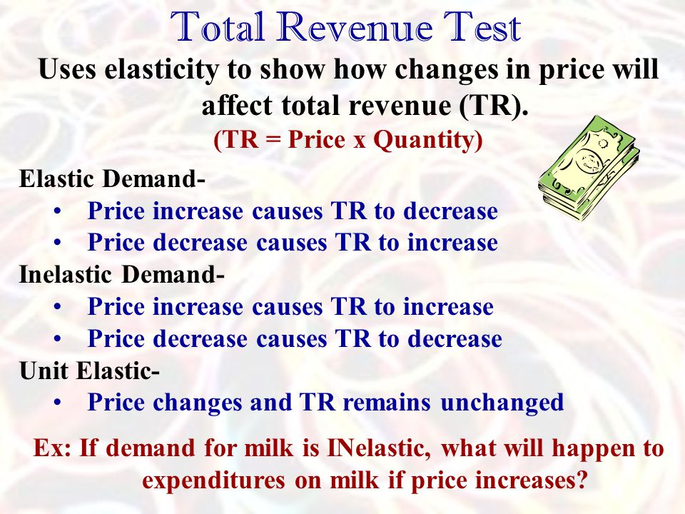 Total Revenue Test Uses elasticity to show how changes in price will affect total revenue (TR). (TR = Price x Quantity)