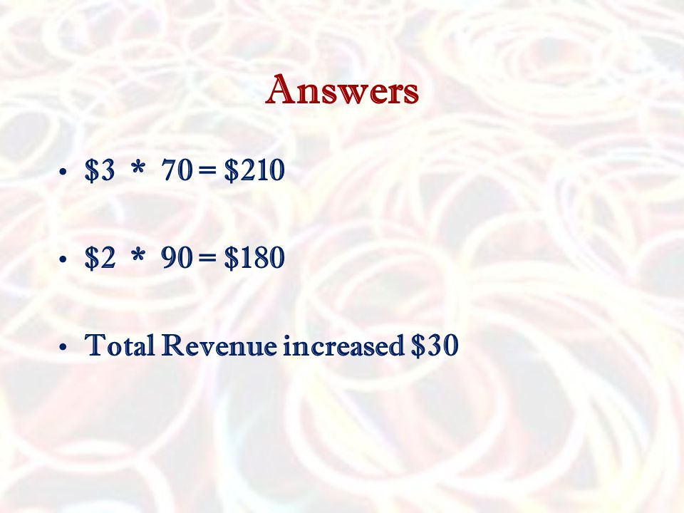 Answers $3 * 70 = $210 $2 * 90 = $180 Total Revenue increased $30