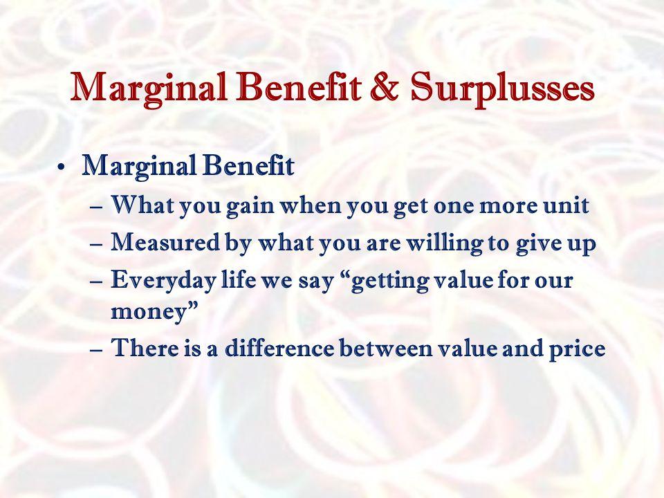 Marginal Benefit & Surplusses