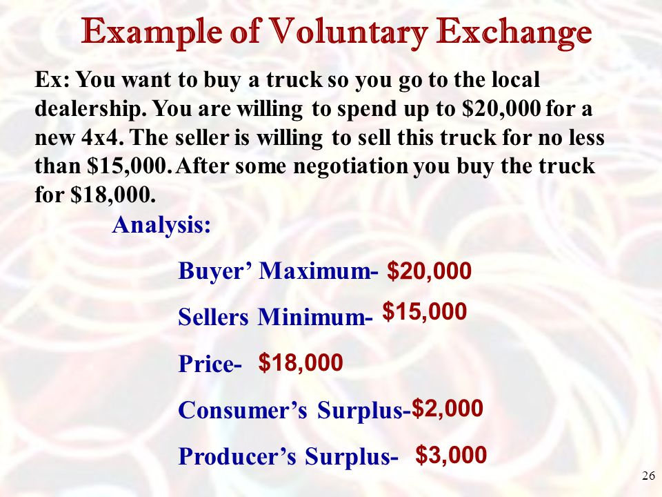 Example of Voluntary Exchange
