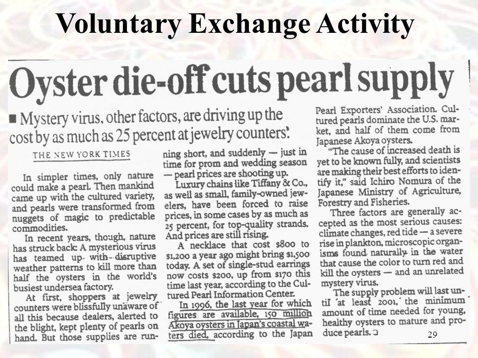 Voluntary Exchange Activity