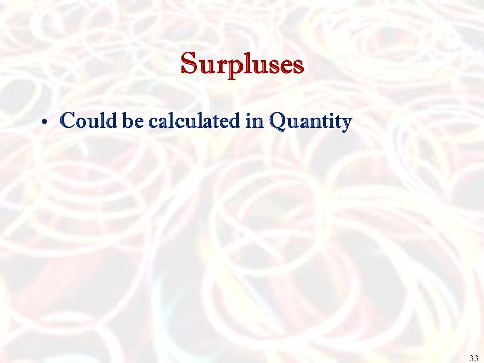Surpluses Could be calculated in Quantity