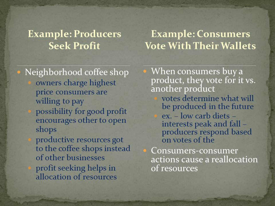 Example: Producers Seek Profit