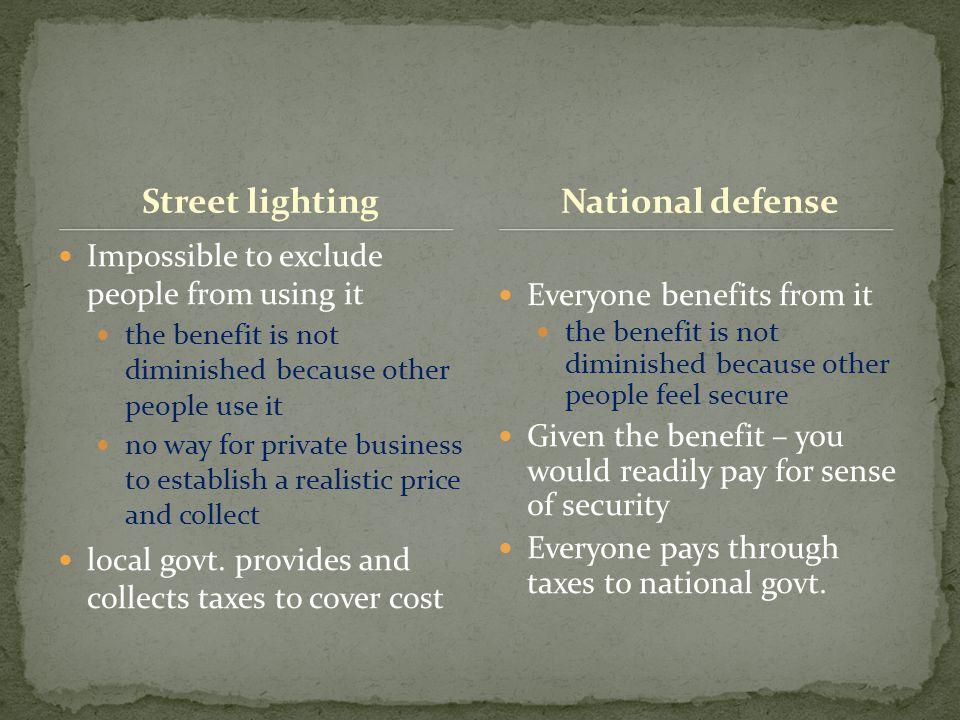 Street lighting National defense
