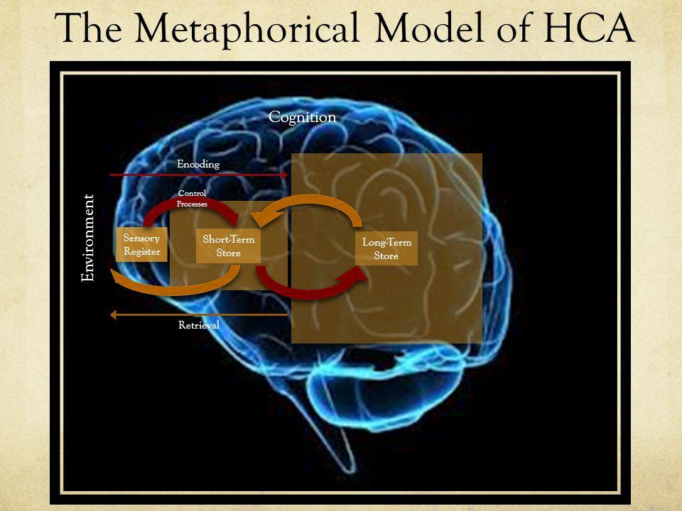The Metaphorical Model of HCA