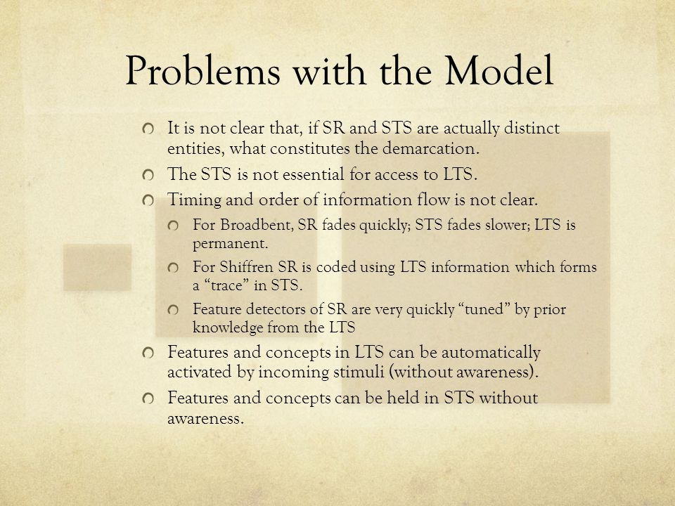 Problems with the Model