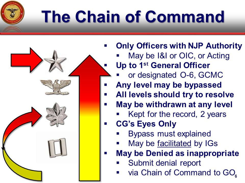 The Chain of Command Only Officers with NJP Authority
