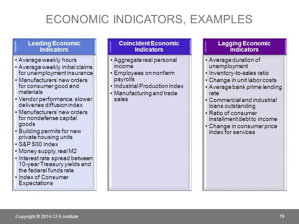 Economic indicators, examples