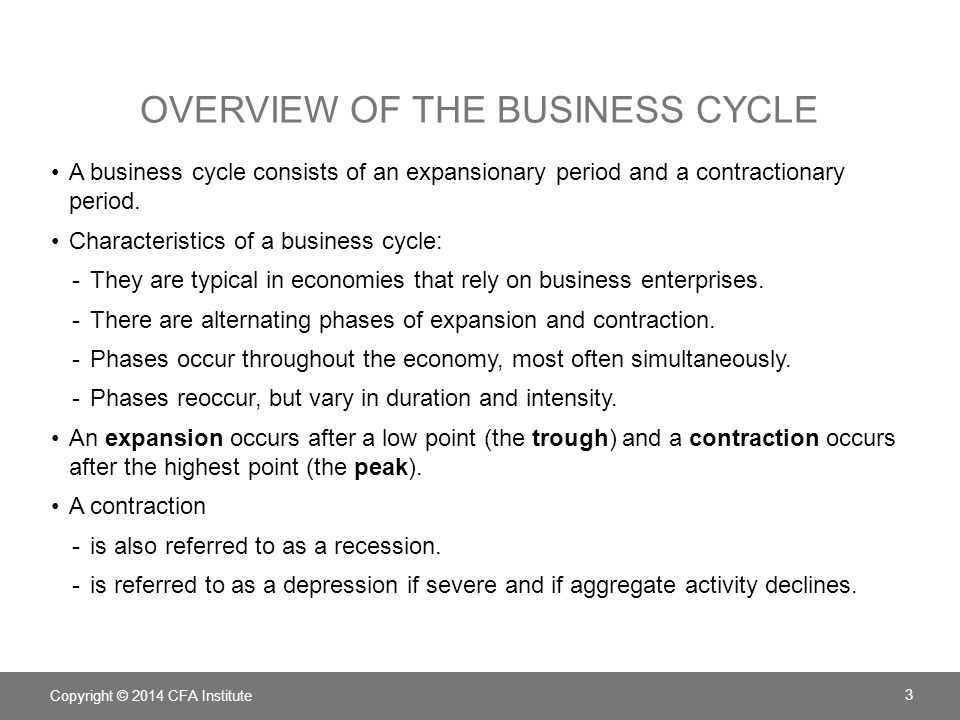 Overview of the business cycle