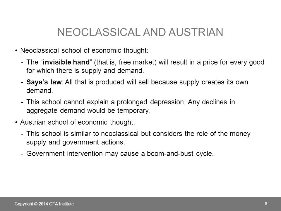 Neoclassical and Austrian