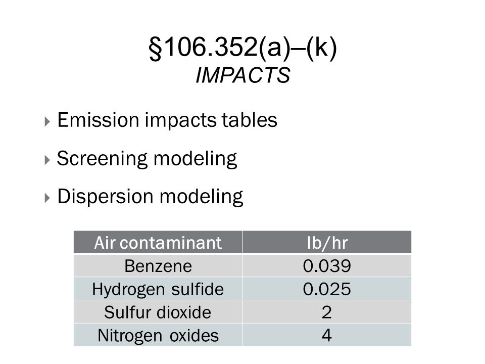 §106.352(a)–(k) Impacts Emission impacts tables Screening modeling