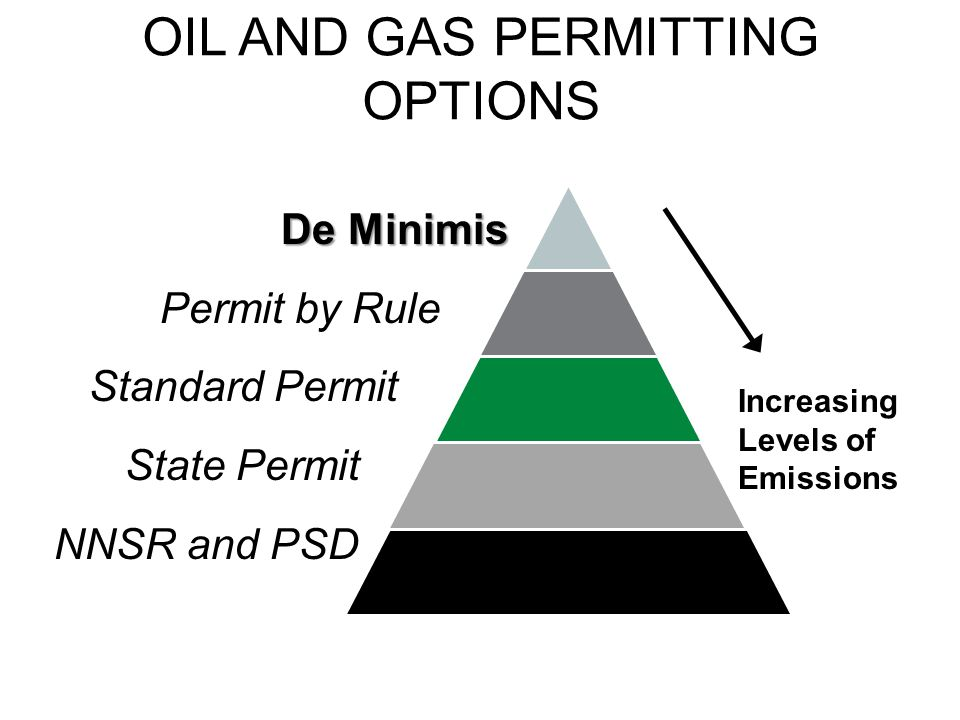 Oil and Gas Permitting Options