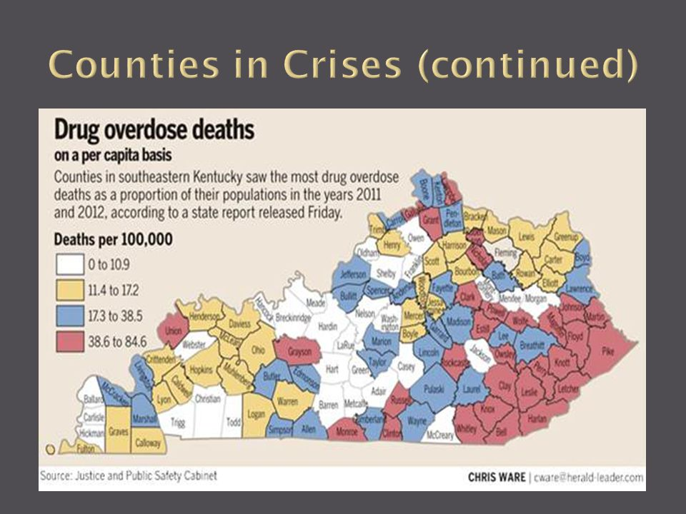 Counties in Crises (continued)