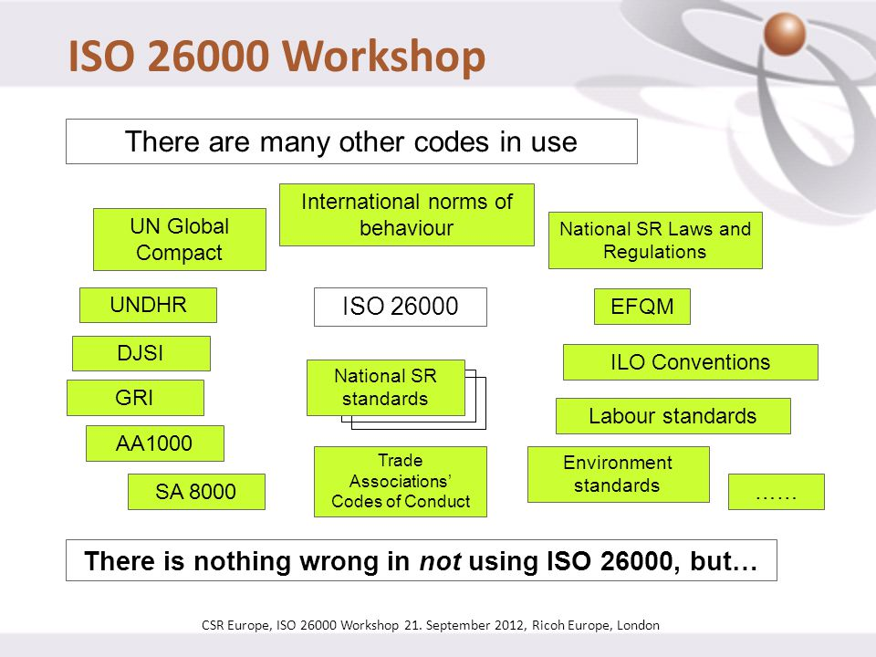 There is nothing wrong in not using ISO 26000, but…