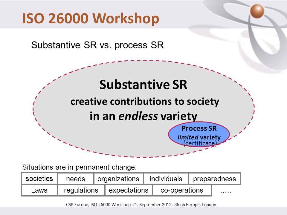 ISO 26000 Workshop Substantive SR creative contributions to society