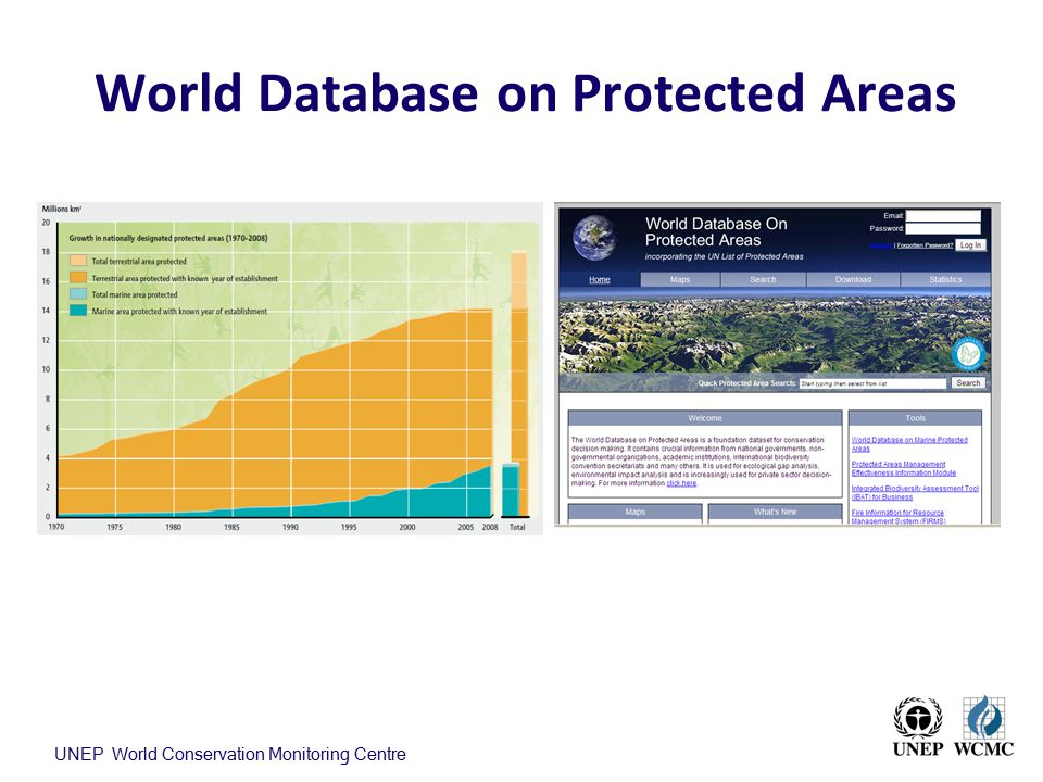 World Database on Protected Areas