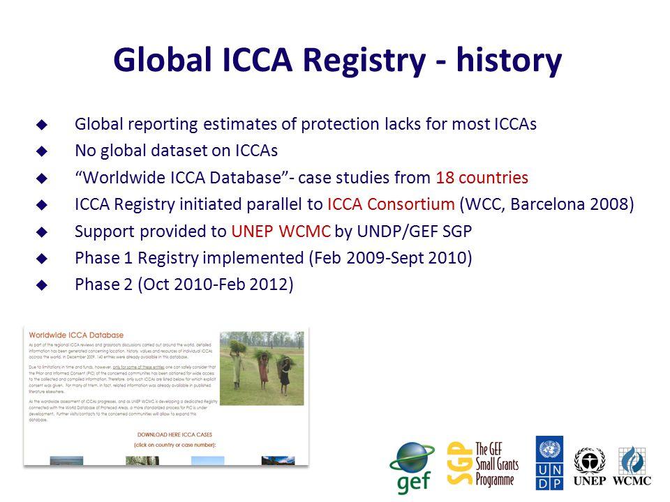 Global ICCA Registry - history