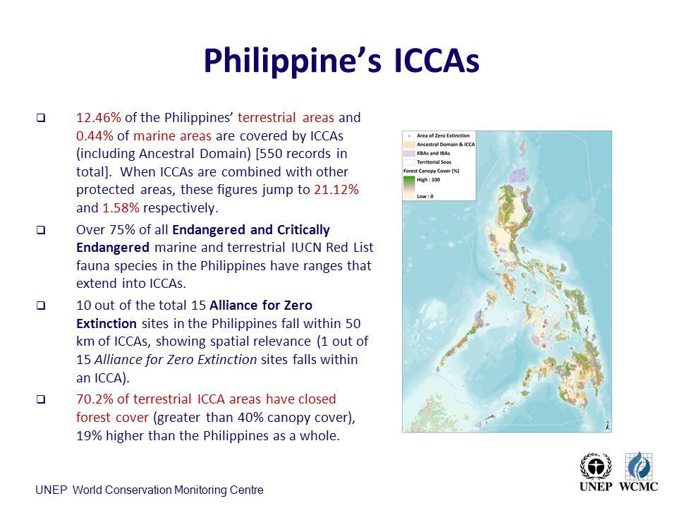 Philippine's ICCAs