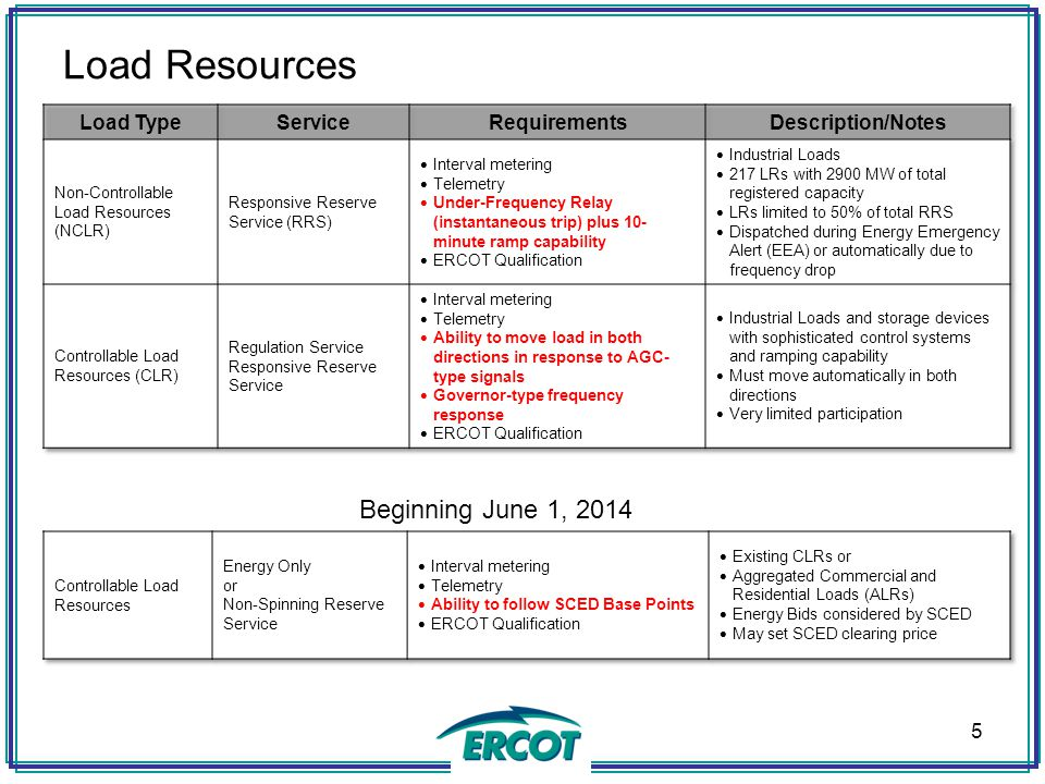 Load Resources Beginning June 1, 2014 Load Type Service Requirements