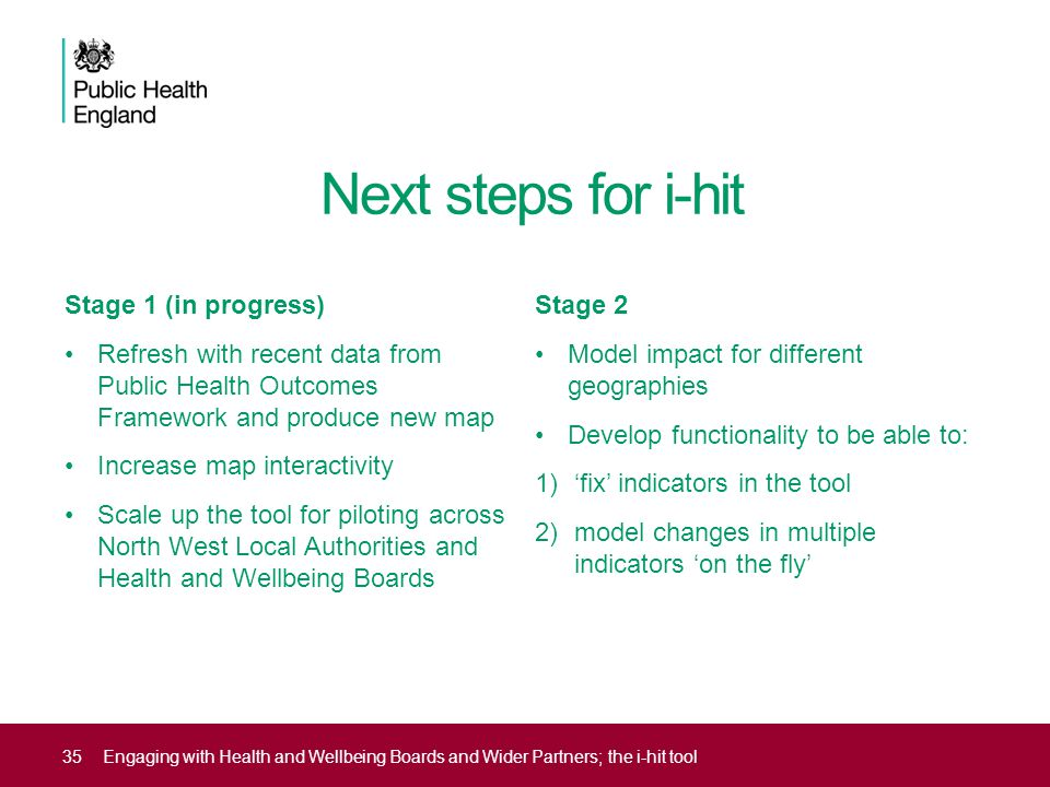 Next steps for i-hit Stage 1 (in progress)