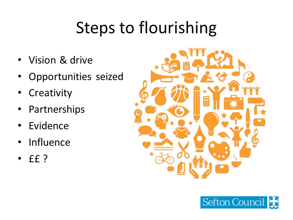 Steps to flourishing Vision & drive Opportunities seized Creativity