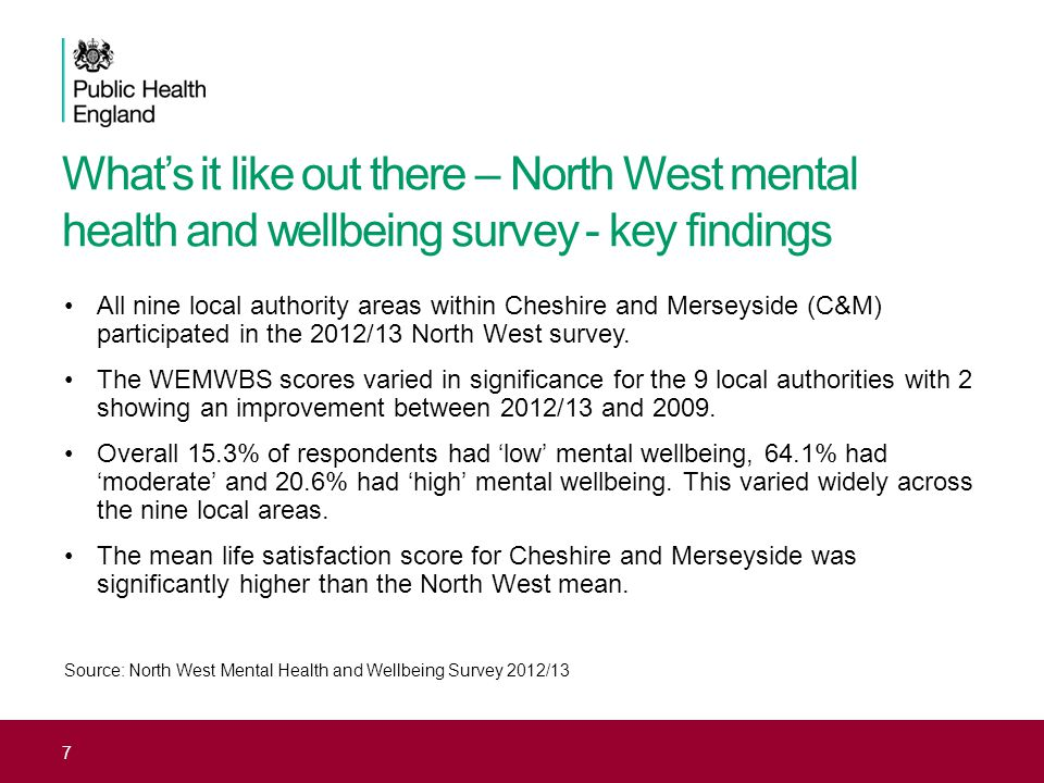 What's it like out there – North West mental health and wellbeing survey - key findings
