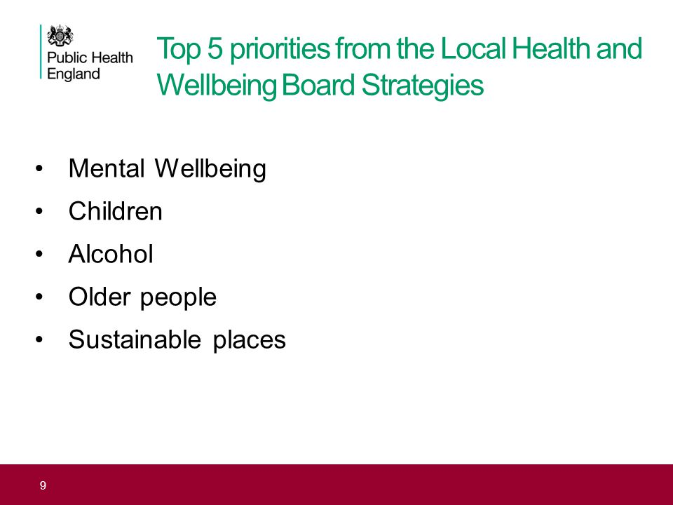 Top 5 priorities from the Local Health and Wellbeing Board Strategies