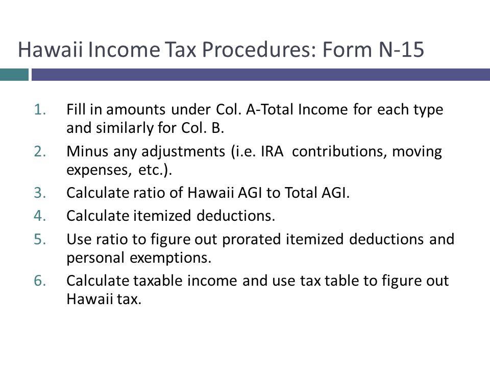 Hawaii Income Tax Procedures: Form N-15