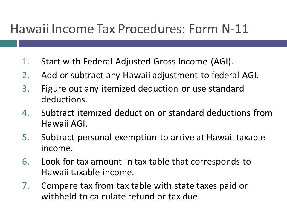 Hawaii Income Tax Procedures: Form N-11